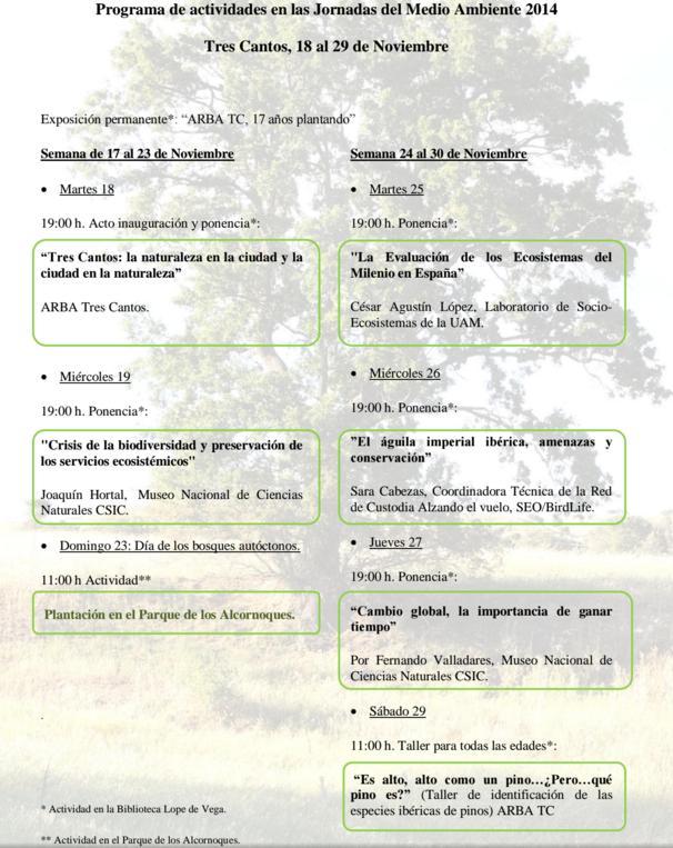 Programa IV Jornadas de Medioambiente